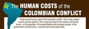 The Human Costs of the Colombian Conflict (LAWG)